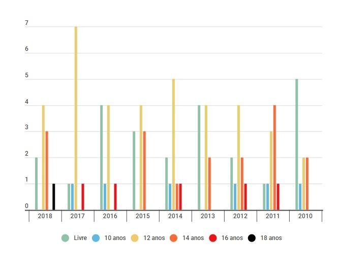 gráfico 2010.jpg